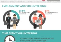 restore-faith-humanity-volunteer-statistics-OnlineMPH