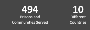 494 Prisons and Communities Served in 10 Different Countries